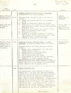 """A page from Citywide Educational Coalition's """"Desegregation Timeline, 1963 – 1972"""""""
